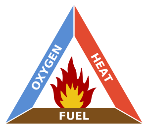 2000px-Fire_triangle