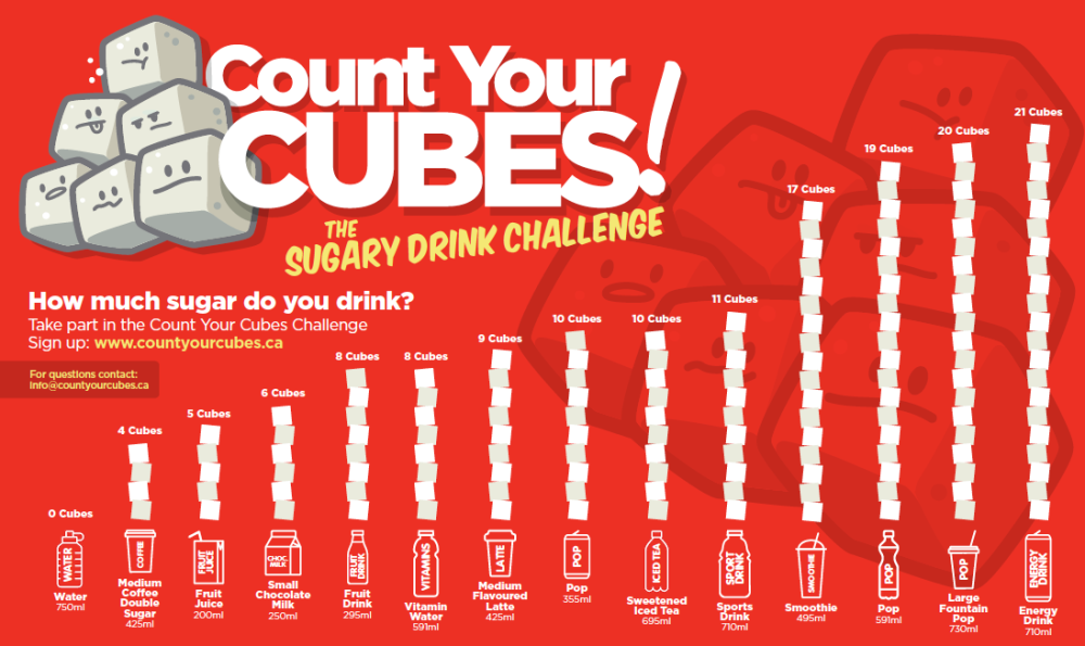 count your cubes - heart and stroke foundation