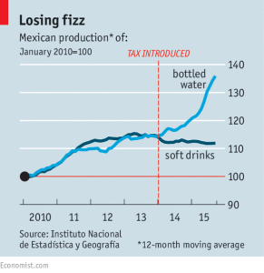 sugar tax mexico